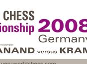 Championnat Monde Anand-Kramnik Ronde resultat