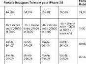 iPhone chez Bouygues avril