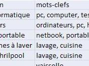 Prestashop v1.1 Importer catalogue entier dans votre boutique partir d'un fichier .csv (Excel, Calc…)
