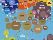 Mapping blogosphère littéraire