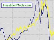 marchés moment Alain Sueur