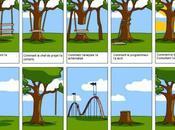 Comment mener projet bien