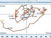 taux américains dollar index attirent plus l'attention marchés