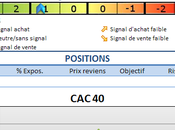 CAC40 entre deux scénarios