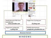 Microsoft Gazelle nouveau navigateur