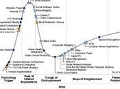 Gartner Hype Cycle 2009 Emerging Technologies