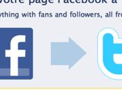 Facebook: publiez Twitter mises jour pages Facebook