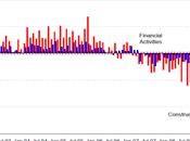 Actualité Bourse légère déception