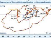 banques cisaillent hausse