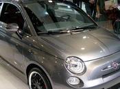 (Mobilité durable) voiture electrique selon Fiat Mini
