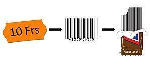 Etiquetage bonne vieille étiquette orange code barre design