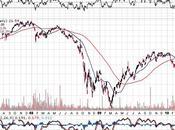 file marchés trading, mars