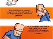 faut confondre: esthete tête gondole