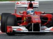 Bilan Essais Ferrari
