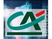 Crédit bancaire Quelle situation France