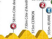 Tour France 2010 7ème étape Tournus Station Rousses (165.5