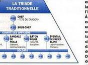 Triades Paris