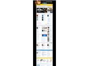 logique éditoriale portail Allociné carrefour contenu communicationnel transactionnel