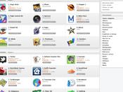 Store début l'unification d'iOS