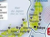 Situation nucléaire