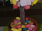 Arbre bonbons tuto