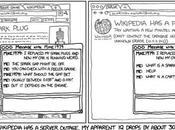 feriez-vous sans Wikipedia