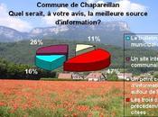 Résultats sondage l'information
