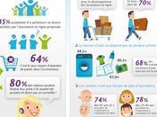 acheteurs e-commerce relation client