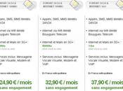 Baisse prix forfaits B&YOU; Bouygues Telecom