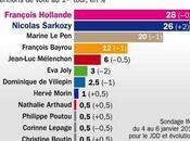 campagne présidentielle française