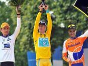 Vainqueur Tour France 2010 Andy Schleck