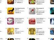 contraintes l'App Store