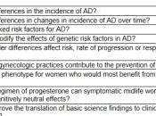 ALZHEIMER: Mais pourquoi fois plus femmes atteintes d'hommes? Journal Women's Health