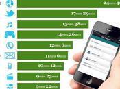révolution iPhoneographes, nouveaux influenceurs l'image