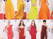 robes colorées Emmy Awards 2012, votes