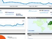Taux Rebond Google Analytics Comprendre, L'améliorer