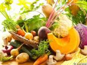 Alimentation saison panier mois décembre