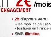 Nouveau forfait Free Mobile