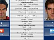 Federer- Potro amis plutôt rivaux
