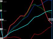 Compétitivité Europe France décroche