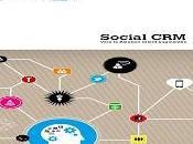 slide vendredi Social vers Relation Client augmentée