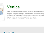 Infographie référencement résumé mises jour Google 2012