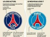 pensez-vous possible nouveau logo parisien