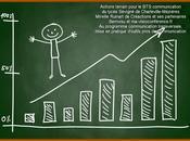 Partenariat école-entreprise entre communication Créactions