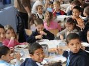 Cantine Scolaire enfant musulman contraint manger viande halal