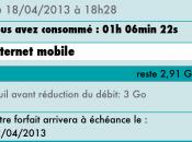 Connaître consommation Data forfait Sosh