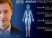 L'immortalité pour Hommes 2045 Découvrez projet Dmitry Itskov