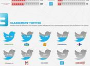 [Infographie] social e-commerçants France