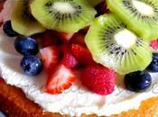 Gourmandise Quand Nous Tiens... Gâteau Tout beau, Trop Bon, Super Simple!