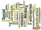 Stratégies digitales approche spécifique bénéfique
